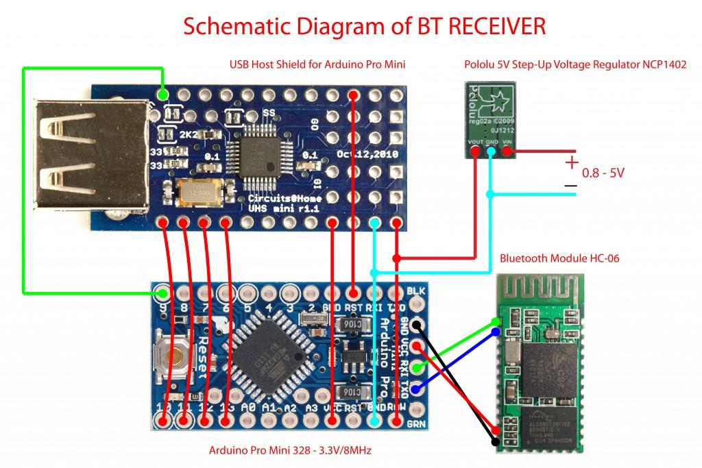 Puede un arduino pro mini usar bluetooth hc